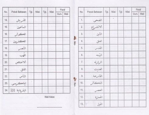 Contoh Isi Buku Prestasi Santri Al-Qur'an